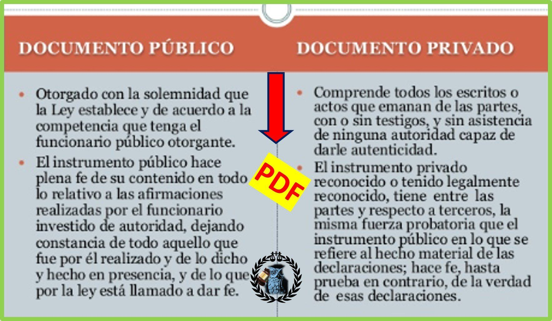 Photo of Documentos públicos y privados