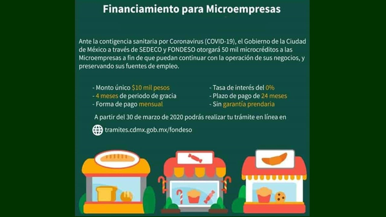 Photo of Financiamiento del Gobierno para Microempresas – 2020