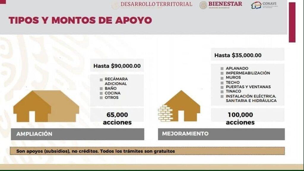 apoyo a la vivienda mexico