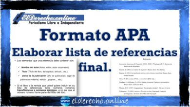 Photo of Formato APA Elaborar lista de referencias final