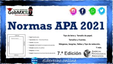 Photo of Normas APA 2021